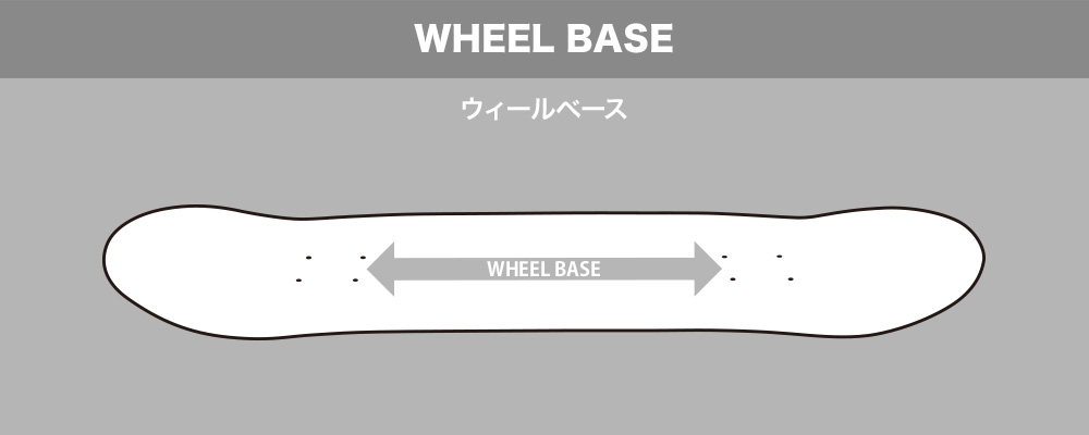【WHEELBASE・ウィールベース】とは?